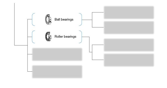 Figure: Rolling bearings